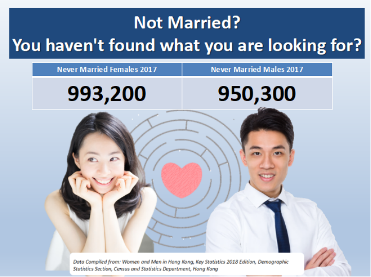 Lonely Hearts Club: We asked 3 Hong Kong matchmakers, 'Where is the love?'